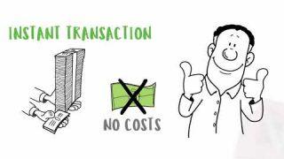 Karatbars K-Merchant Simply Explained